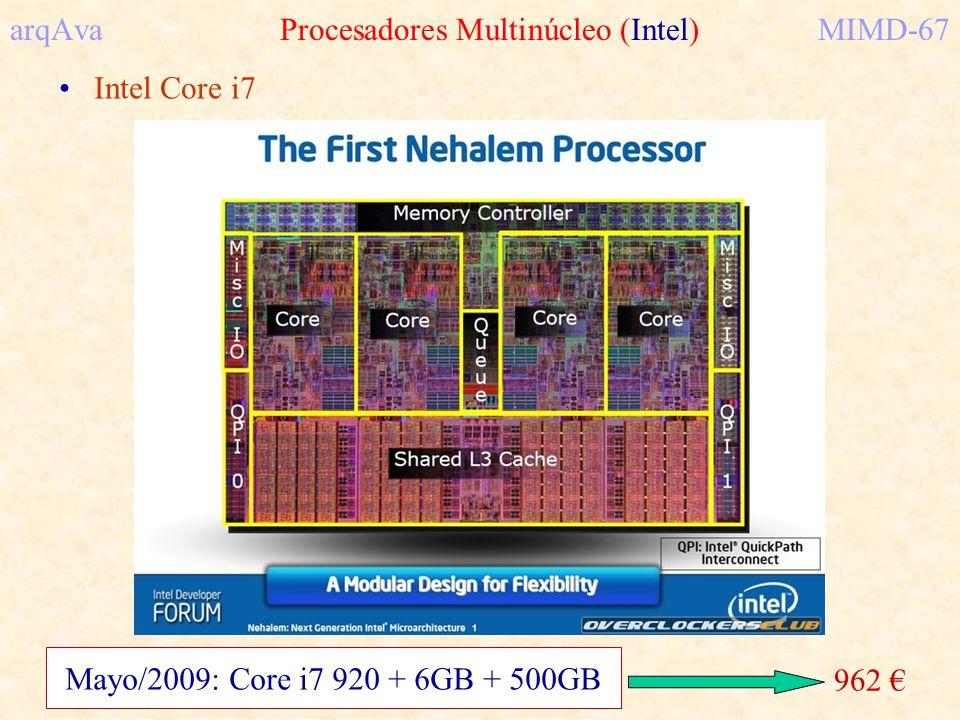 arqAva Procesadores Multinúcleo (Intel) MIMD-67