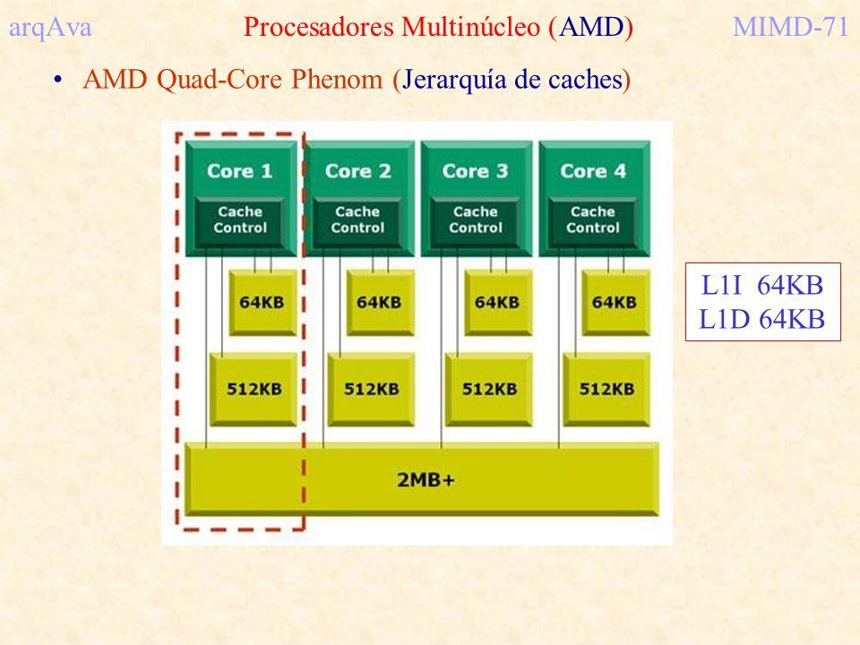 arqAva Procesadores Multinúcleo (AMD) MIMD-71