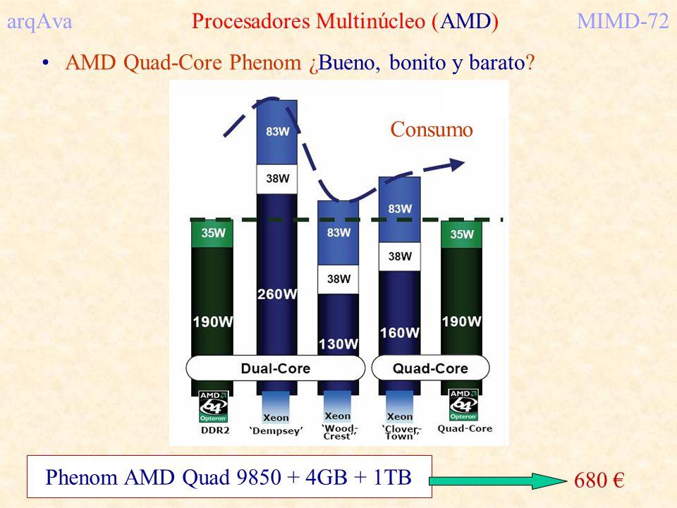 arqAva Procesadores Multinúcleo (AMD) MIMD-72