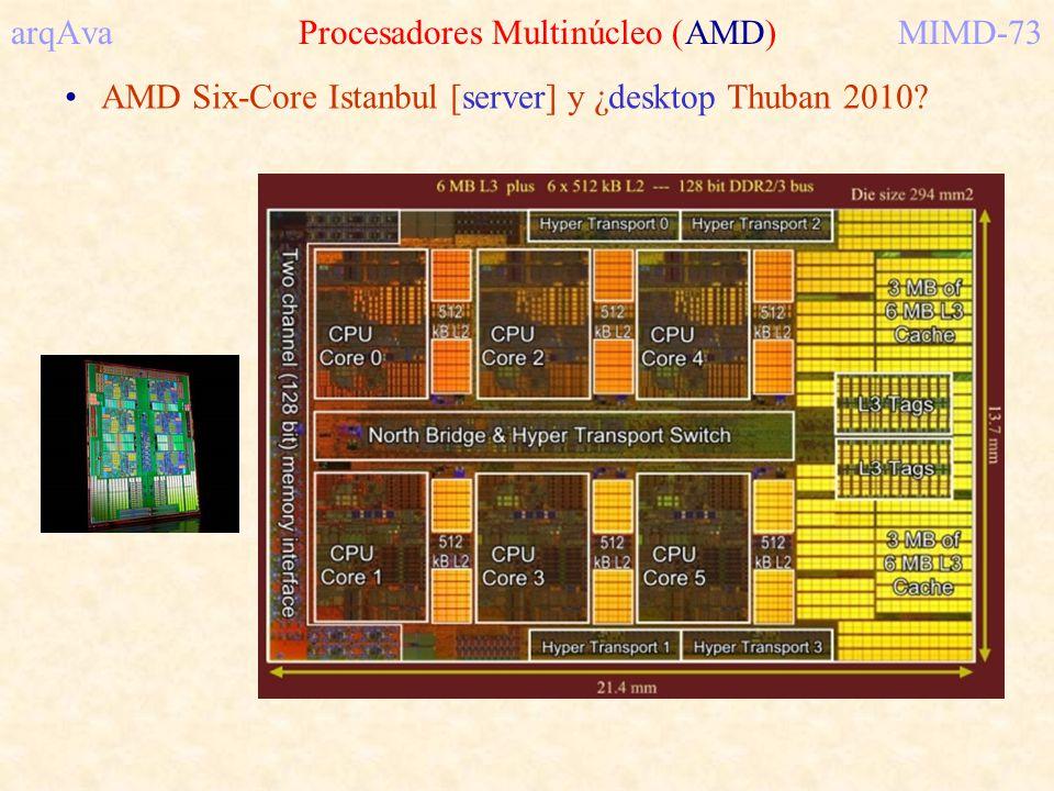 arqAva Procesadores Multinúcleo (AMD) MIMD-73