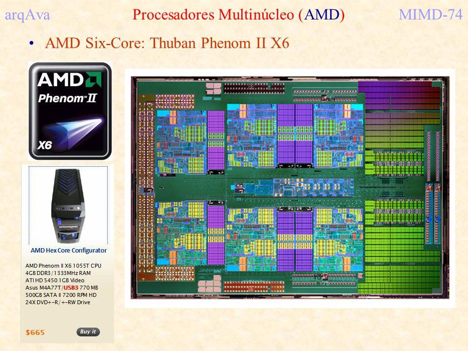 arqAva Procesadores Multinúcleo (AMD) MIMD-74