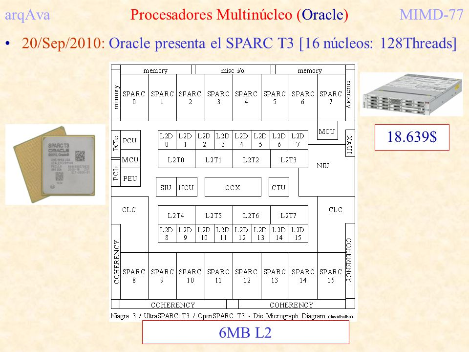 arqAva Procesadores Multinúcleo (Oracle) MIMD-77