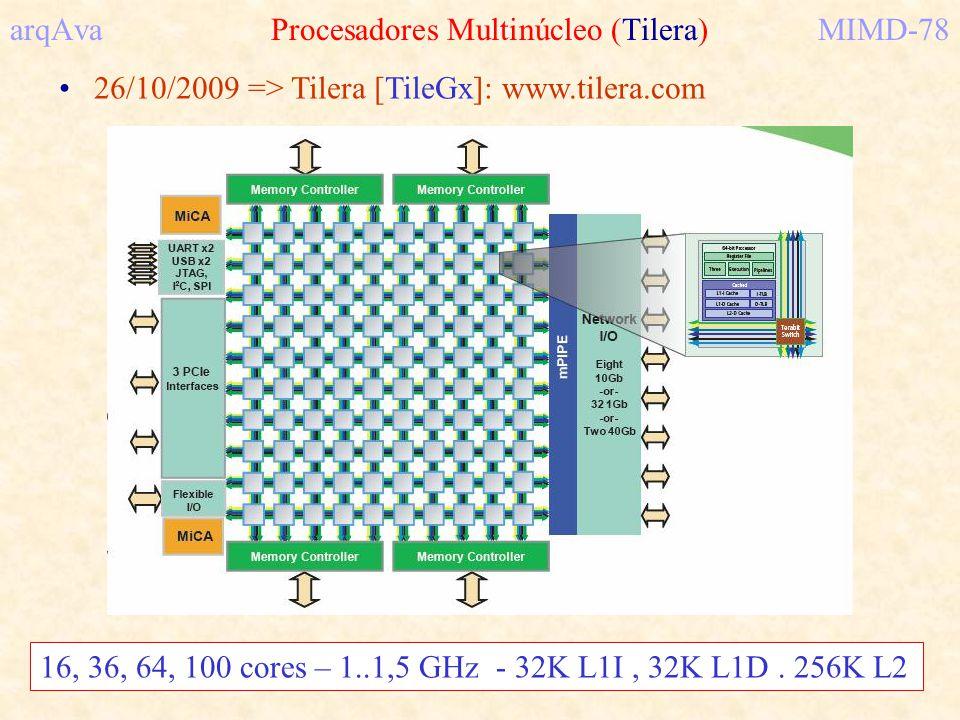 arqAva Procesadores Multinúcleo (Tilera) MIMD-78
