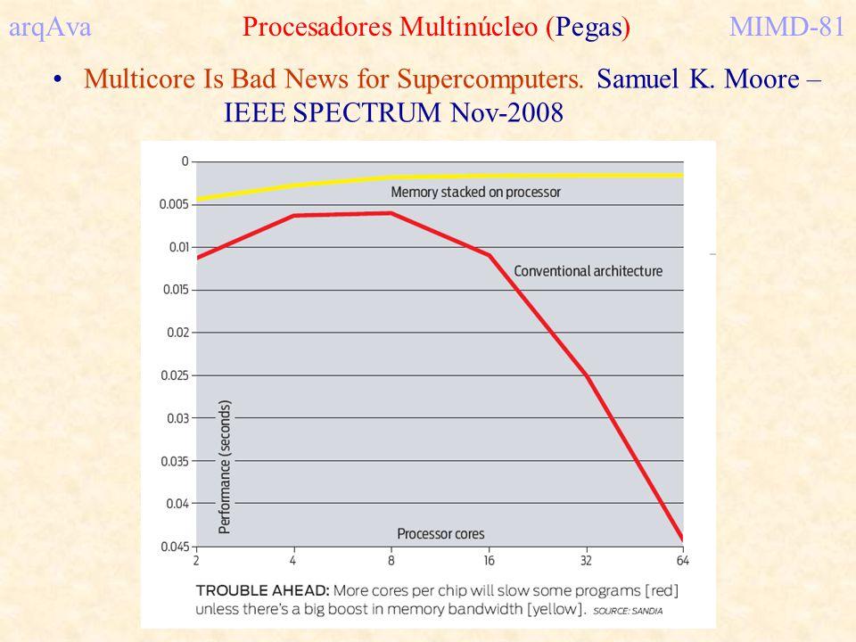 arqAva Procesadores Multinúcleo (Pegas) MIMD-81