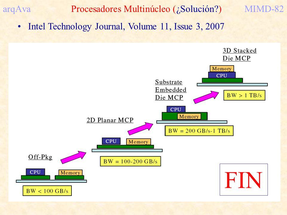 arqAva Procesadores Multinúcleo (¿Solución ) MIMD-82