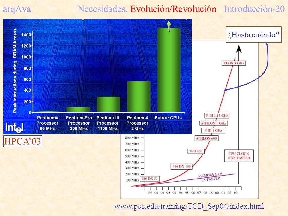 arqAva Necesidades, Evolución/Revolución Introducción-20