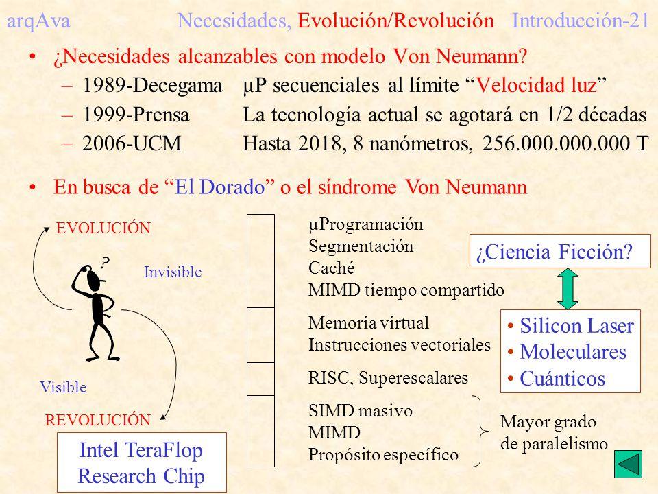 arqAva Necesidades, Evolución/Revolución Introducción-21