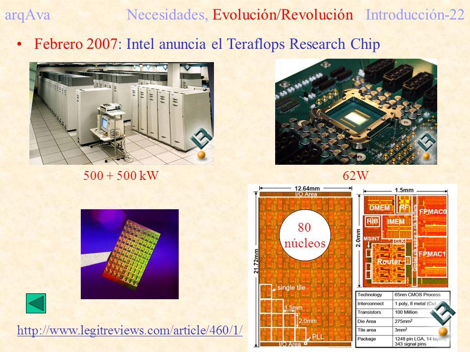arqAva Necesidades, Evolución/Revolución Introducción-22