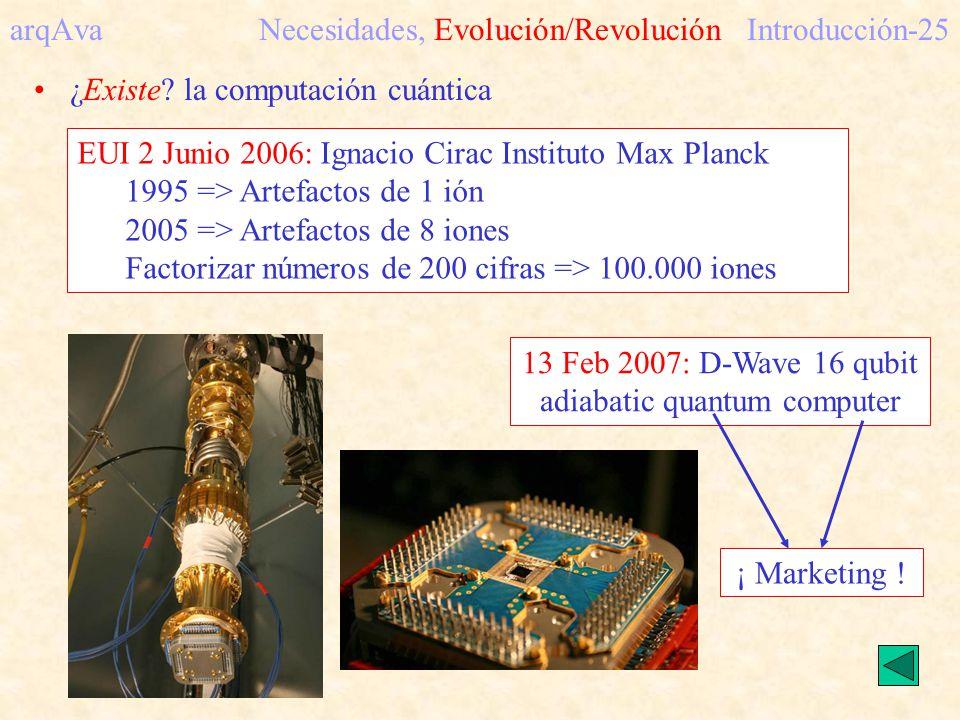 arqAva Necesidades, Evolución/Revolución Introducción-25