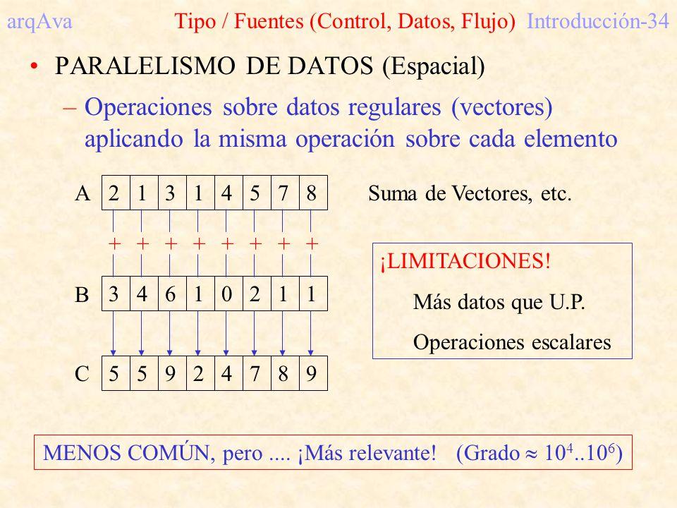 arqAva Tipo / Fuentes (Control, Datos, Flujo) Introducción-34
