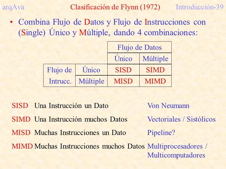 arqAva Clasificación de Flynn (1972) Introducción-39