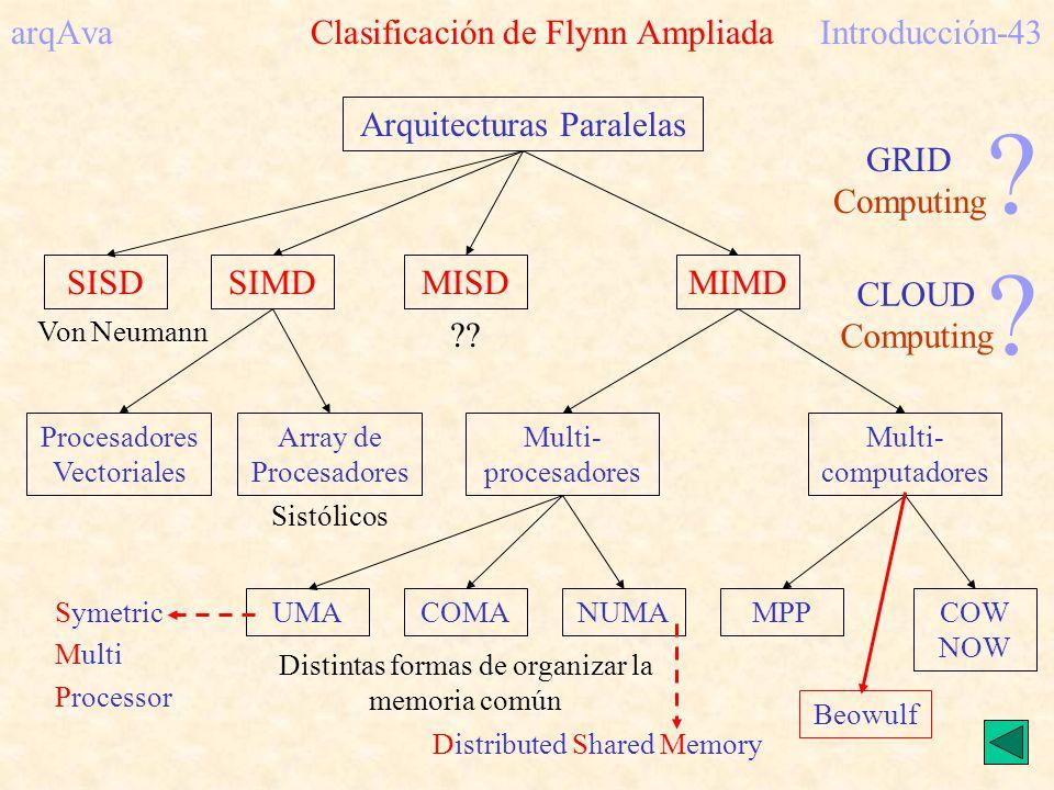 arqAva Clasificación de Flynn Ampliada Introducción-43