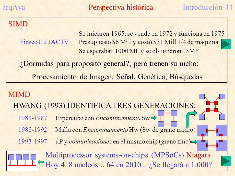 arqAva Perspectiva histórica Introducción-44