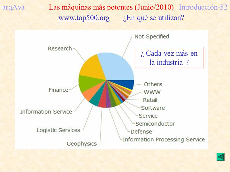 arqAva Las máquinas más potentes (Junio/2010) Introducción-52