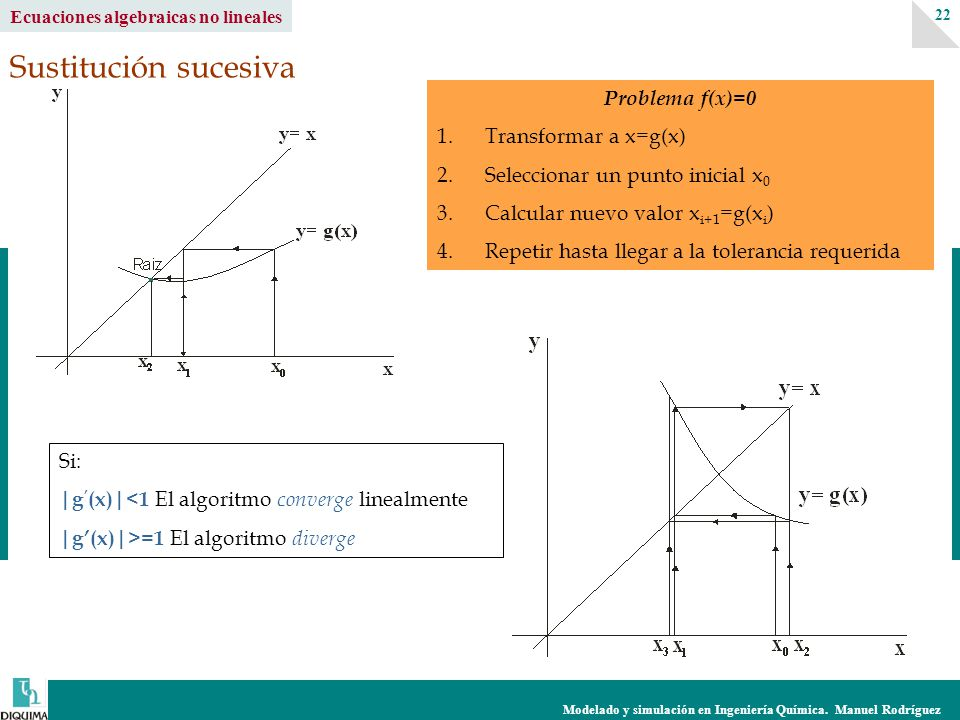 Sustitución sucesiva Problema f(x)=0 Transformar a x=g(x)