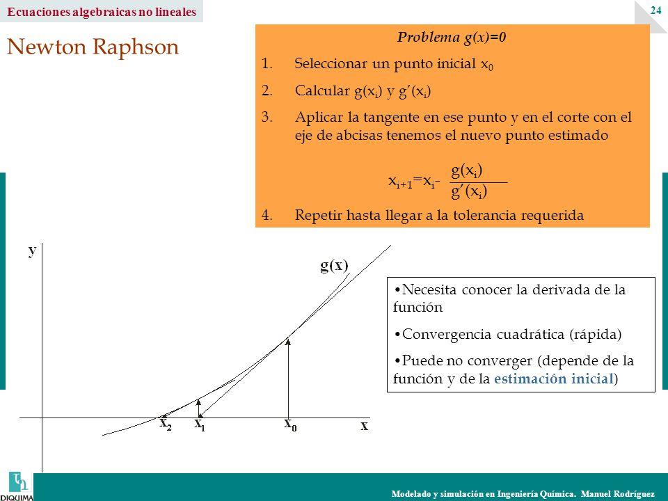 Newton Raphson g(xi) xi+1=xi- g'(xi) Problema g(x)=0