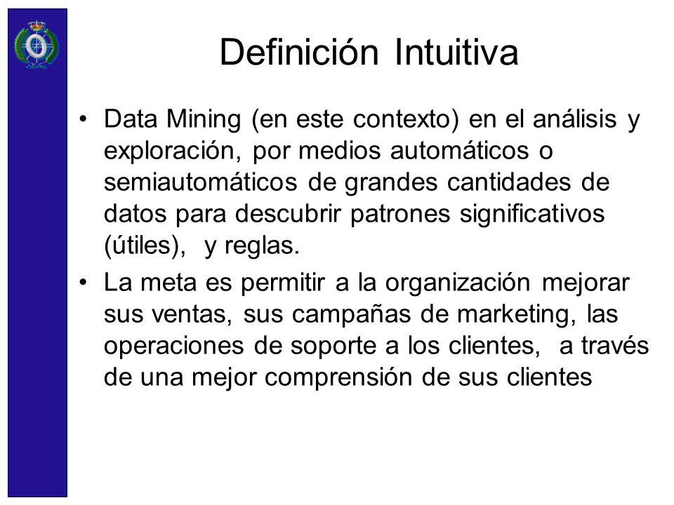 Definición Intuitiva