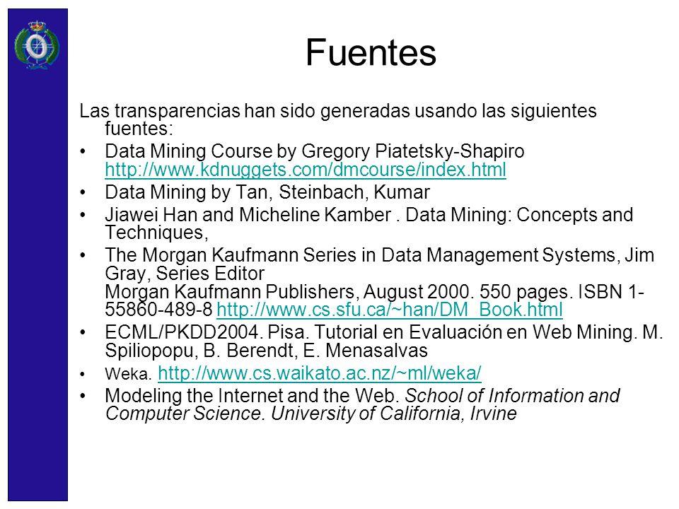 Fuentes Las transparencias han sido generadas usando las siguientes fuentes: