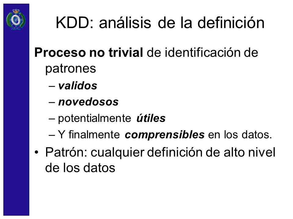 KDD: análisis de la definición