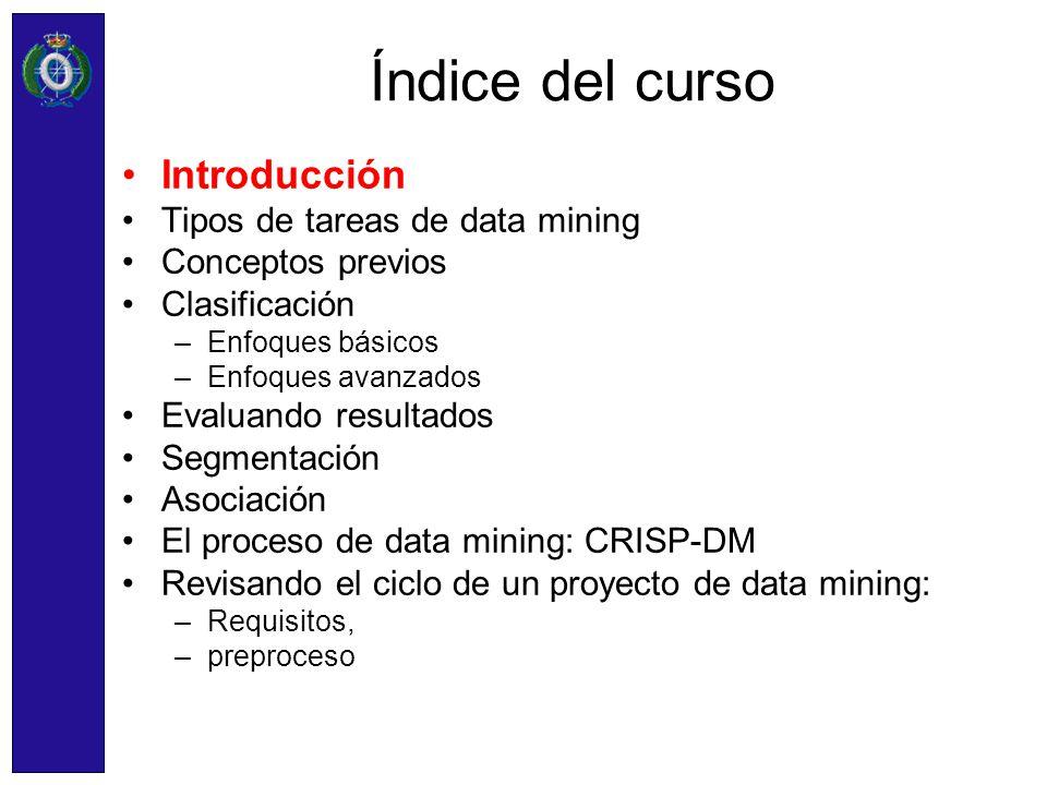 Índice del curso Introducción Tipos de tareas de data mining