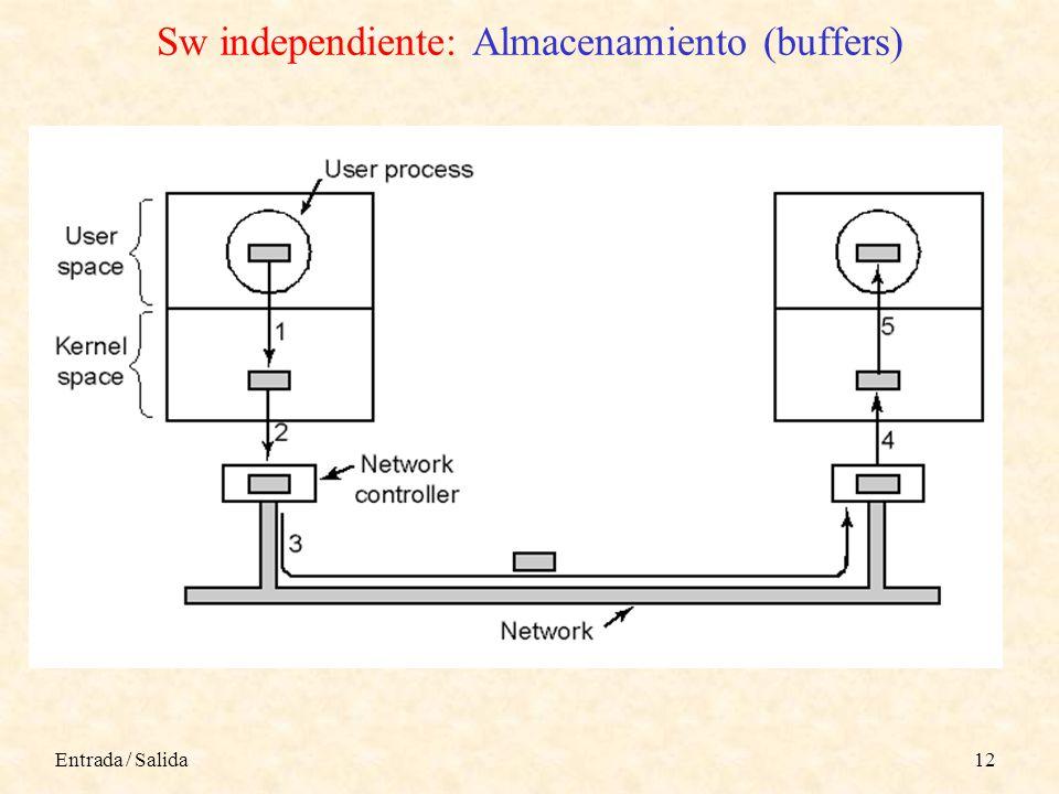 Sw independiente: Almacenamiento (buffers)
