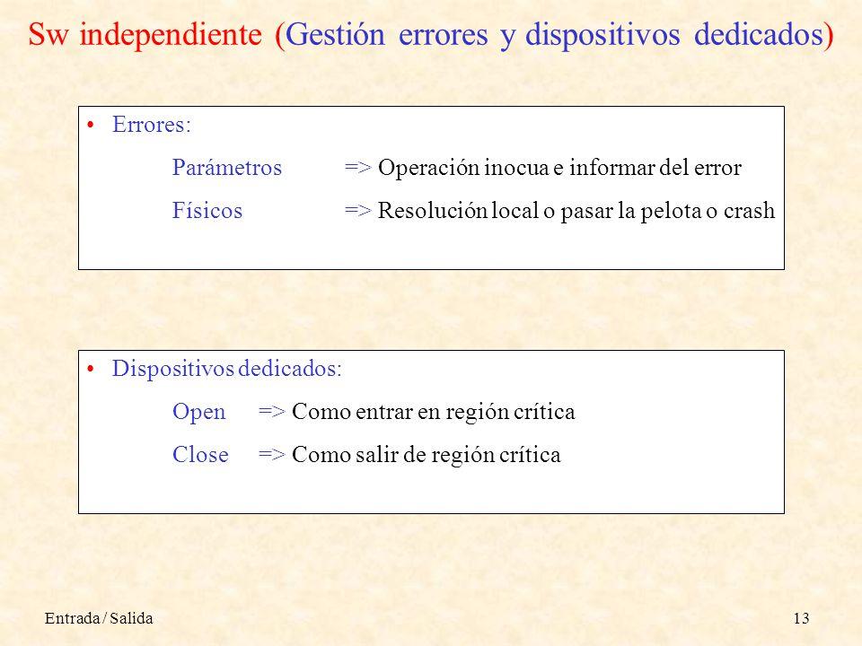Sw independiente (Gestión errores y dispositivos dedicados)