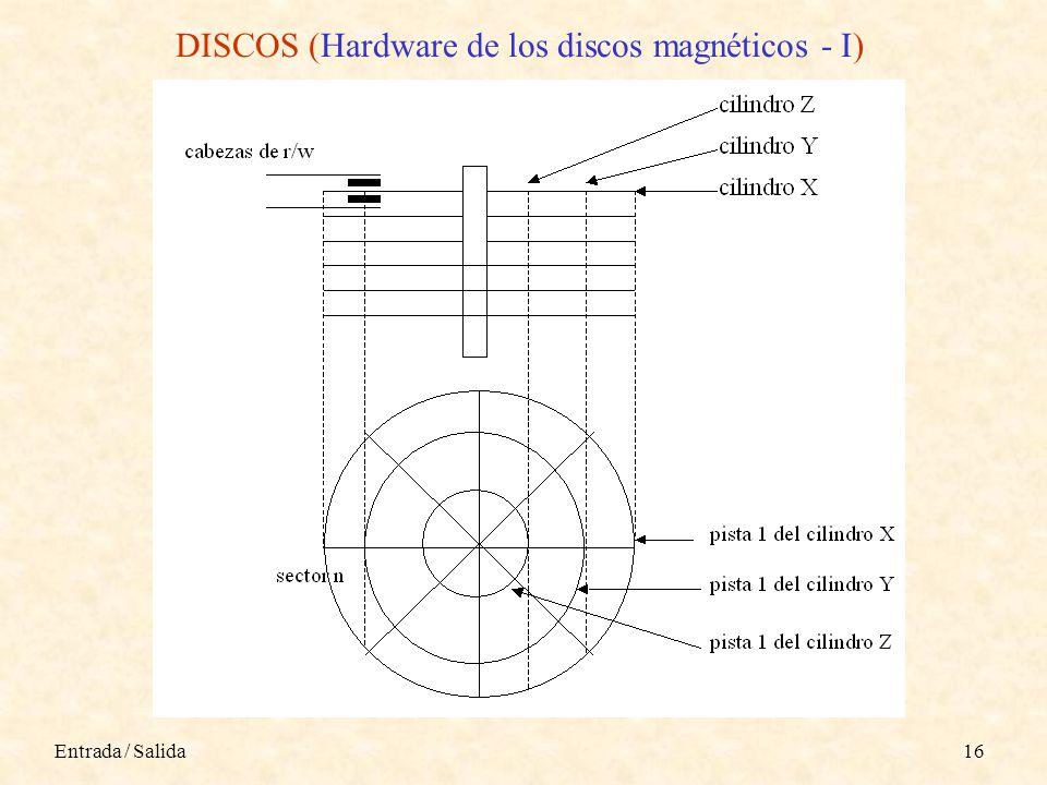 DISCOS (Hardware de los discos magnéticos - I)