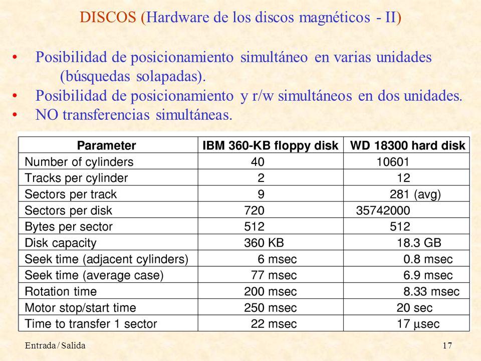 DISCOS (Hardware de los discos magnéticos - II)