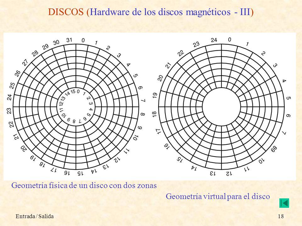 DISCOS (Hardware de los discos magnéticos - III)