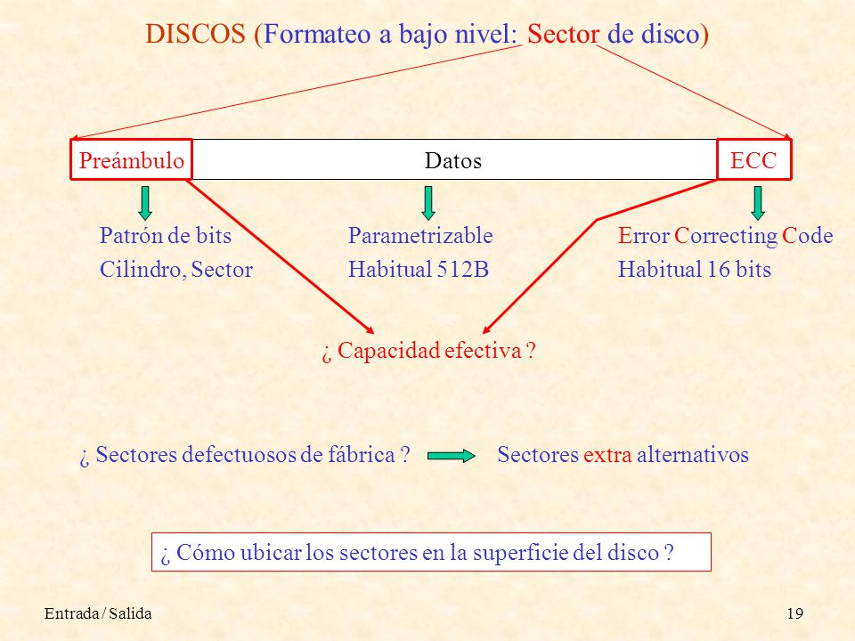 DISCOS (Formateo a bajo nivel: Sector de disco)