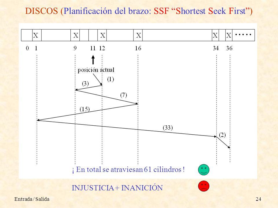 DISCOS (Planificación del brazo: SSF Shortest Seek First )