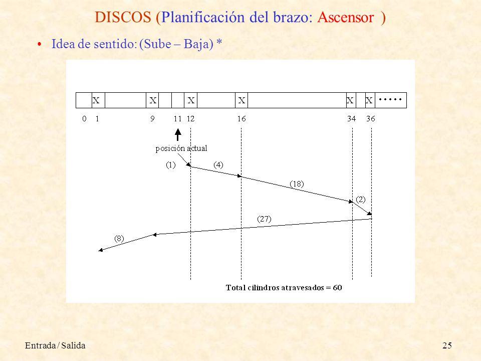 DISCOS (Planificación del brazo: Ascensor )