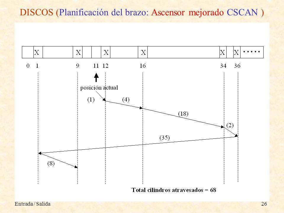 DISCOS (Planificación del brazo: Ascensor mejorado CSCAN )