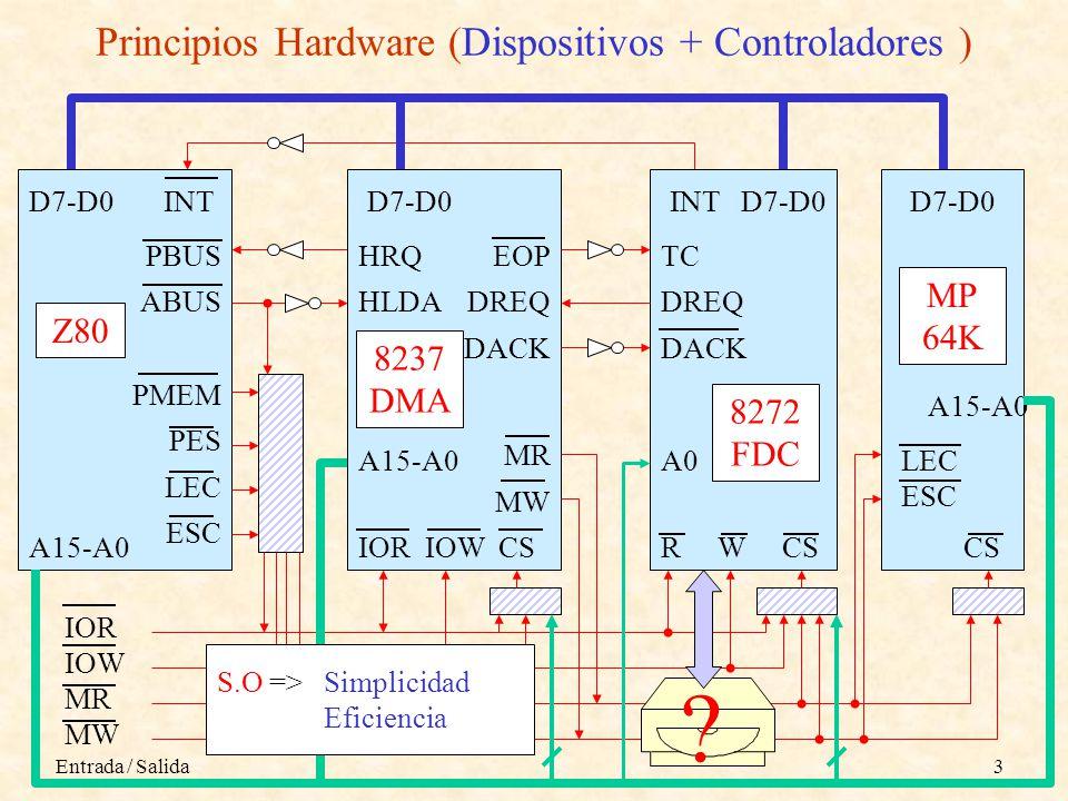 Principios Hardware (Dispositivos + Controladores )