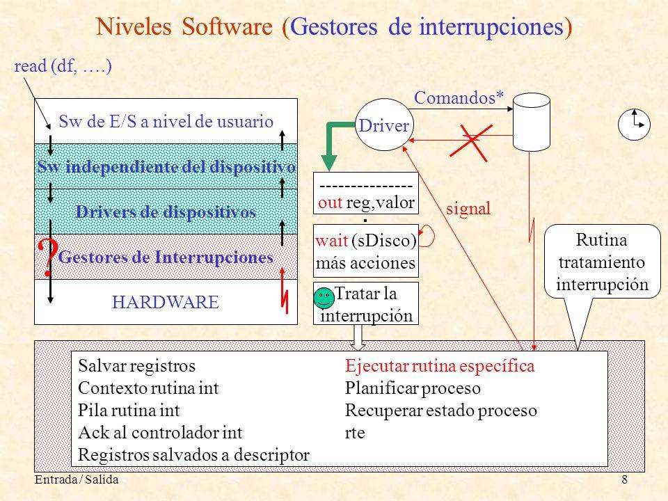 Niveles Software (Gestores de interrupciones)