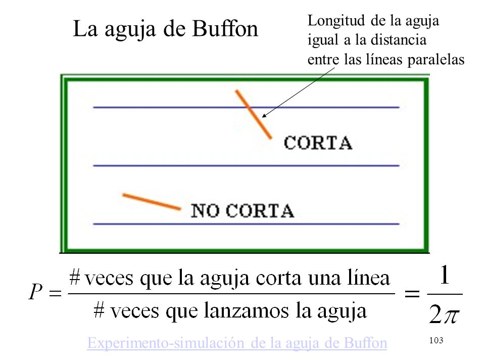 La aguja de Buffon Longitud de la aguja igual a la distancia