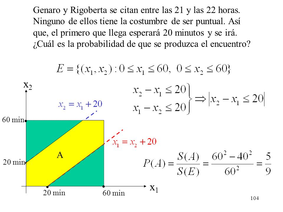 x2 x1 Genaro y Rigoberta se citan entre las 21 y las 22 horas.