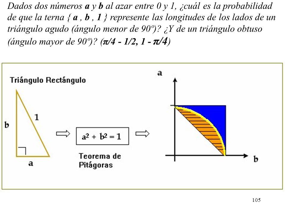 Dados dos números a y b al azar entre 0 y 1, ¿cuál es la probabilidad de que la terna { a , b , 1 } represente las longitudes de los lados de un triángulo agudo (ángulo menor de 90º).