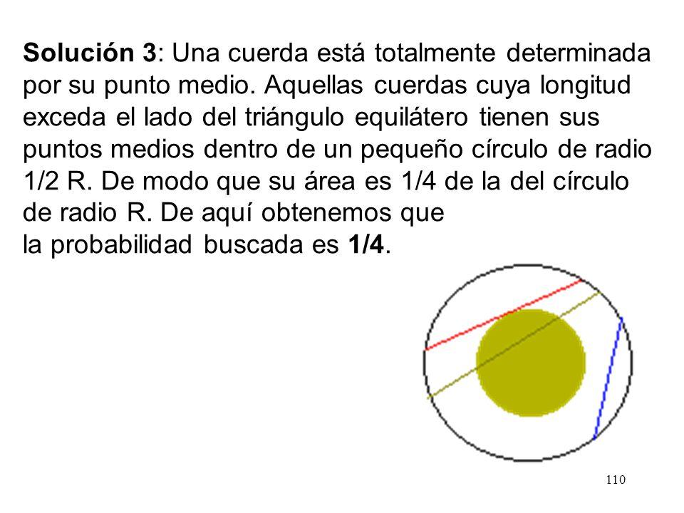 Solución 3: Una cuerda está totalmente determinada