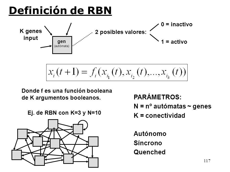 Definición de RBN PARÁMETROS: N = nº autómatas ~ genes
