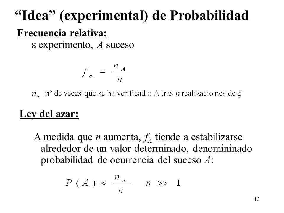Idea (experimental) de Probabilidad