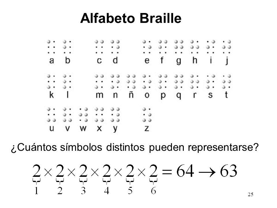 Alfabeto Braille ¿Cuántos símbolos distintos pueden representarse