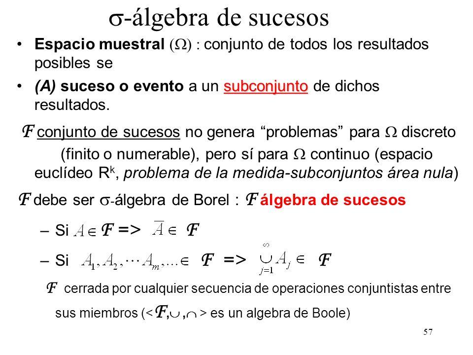 -álgebra de sucesos Espacio muestral (W) : conjunto de todos los resultados posibles se. (A) suceso o evento a un subconjunto de dichos resultados.