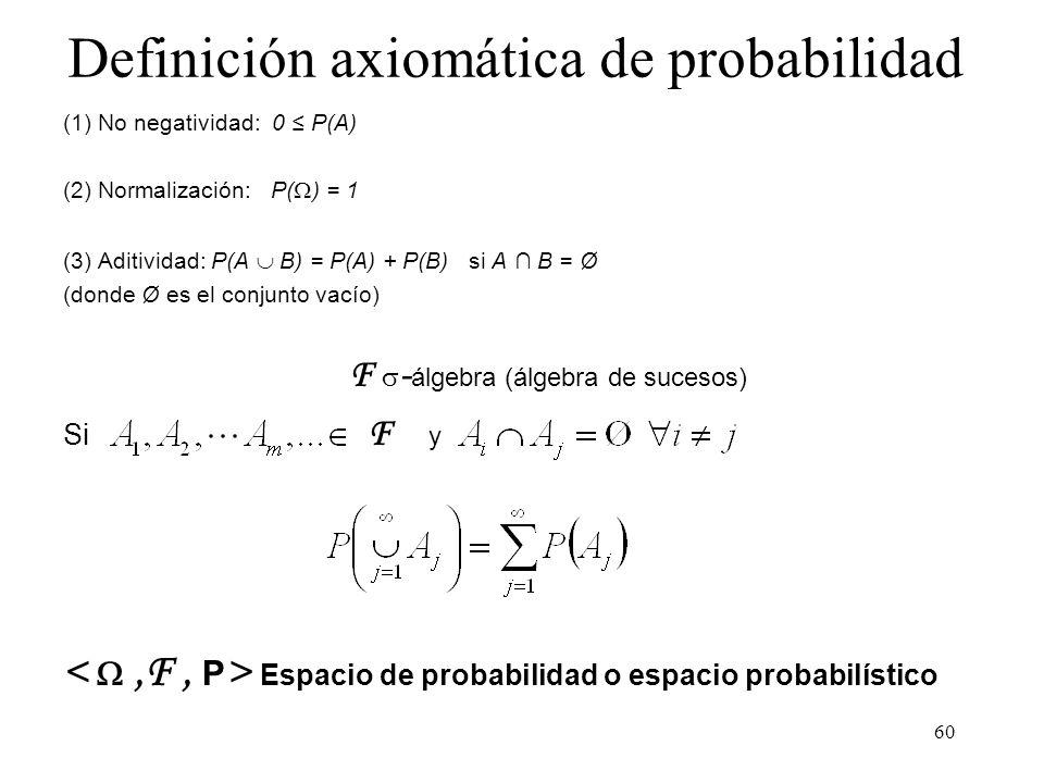 Definición axiomática de probabilidad