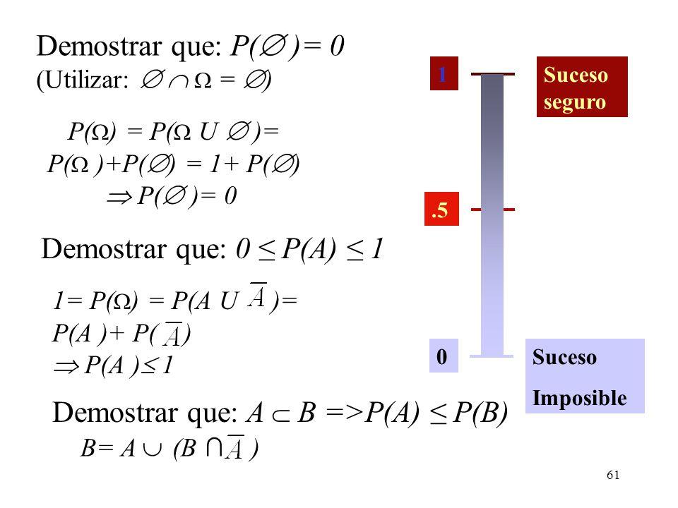 Demostrar que: A  B =>P(A) ≤ P(B)