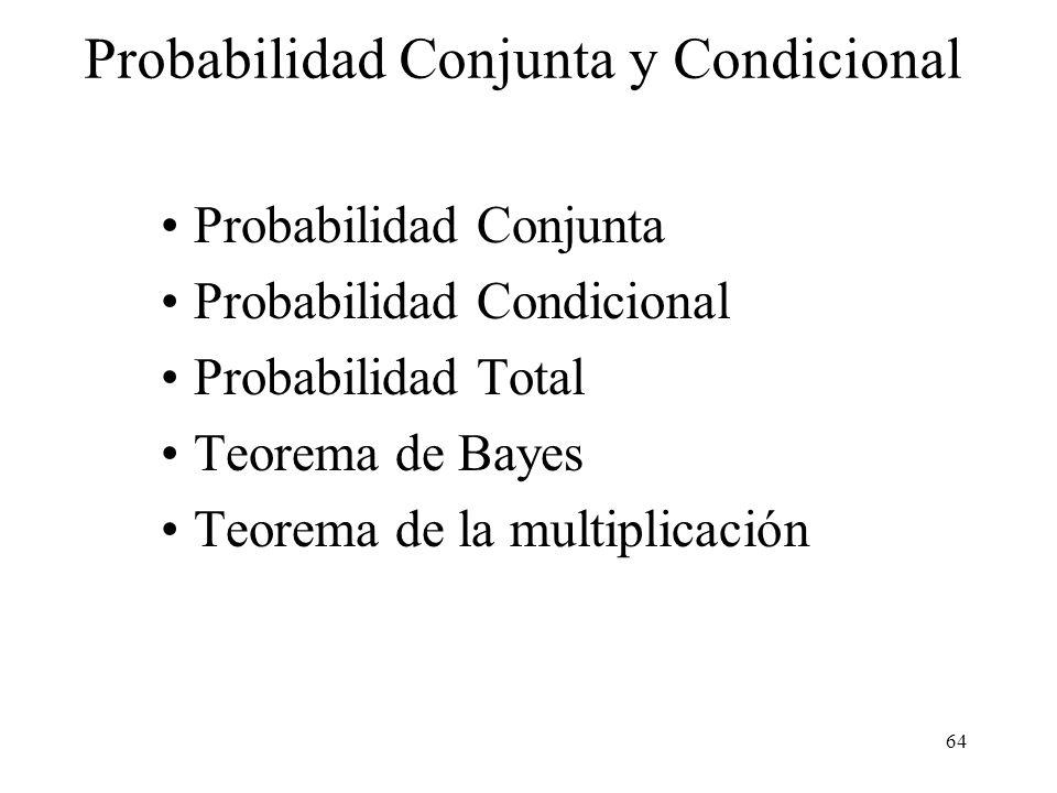 Probabilidad Conjunta y Condicional