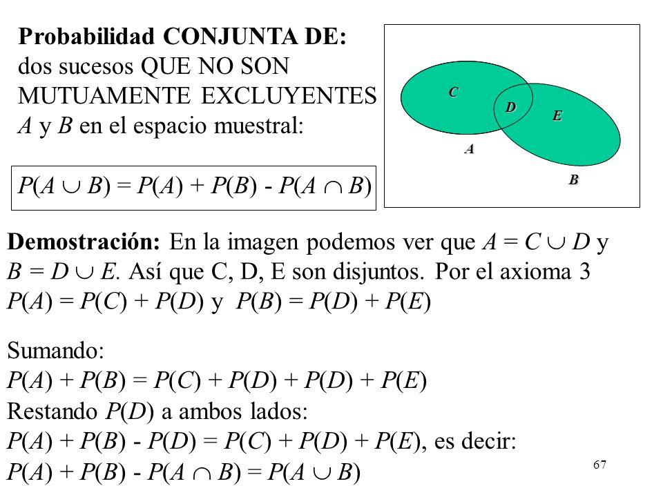 Probabilidad CONJUNTA DE:
