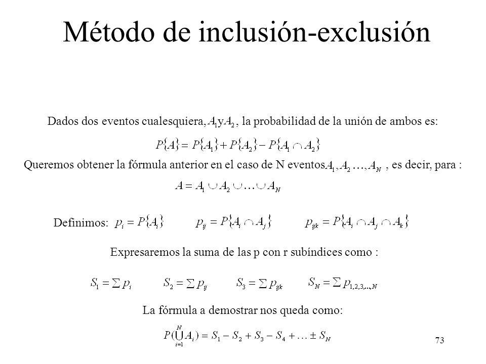 Método de inclusión-exclusión