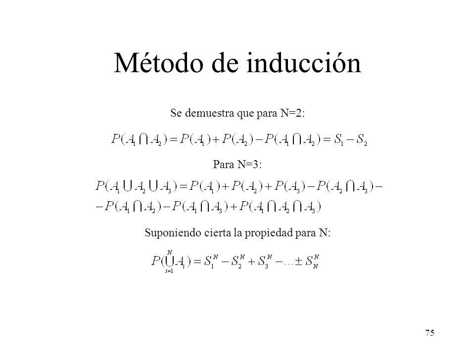 Método de inducción Se demuestra que para N=2: Para N=3: