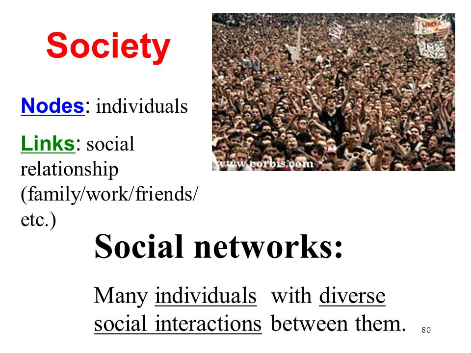 Society Social networks: